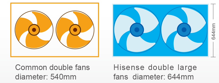 Hi-FLEXi G+ Series